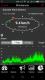 Предавател - ветромер (анемометър) предназначен за система WEATHER HUB TFA/ Арт.№ 30.3307.02